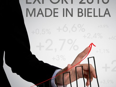 'Made In Biella' Exports Perform Well