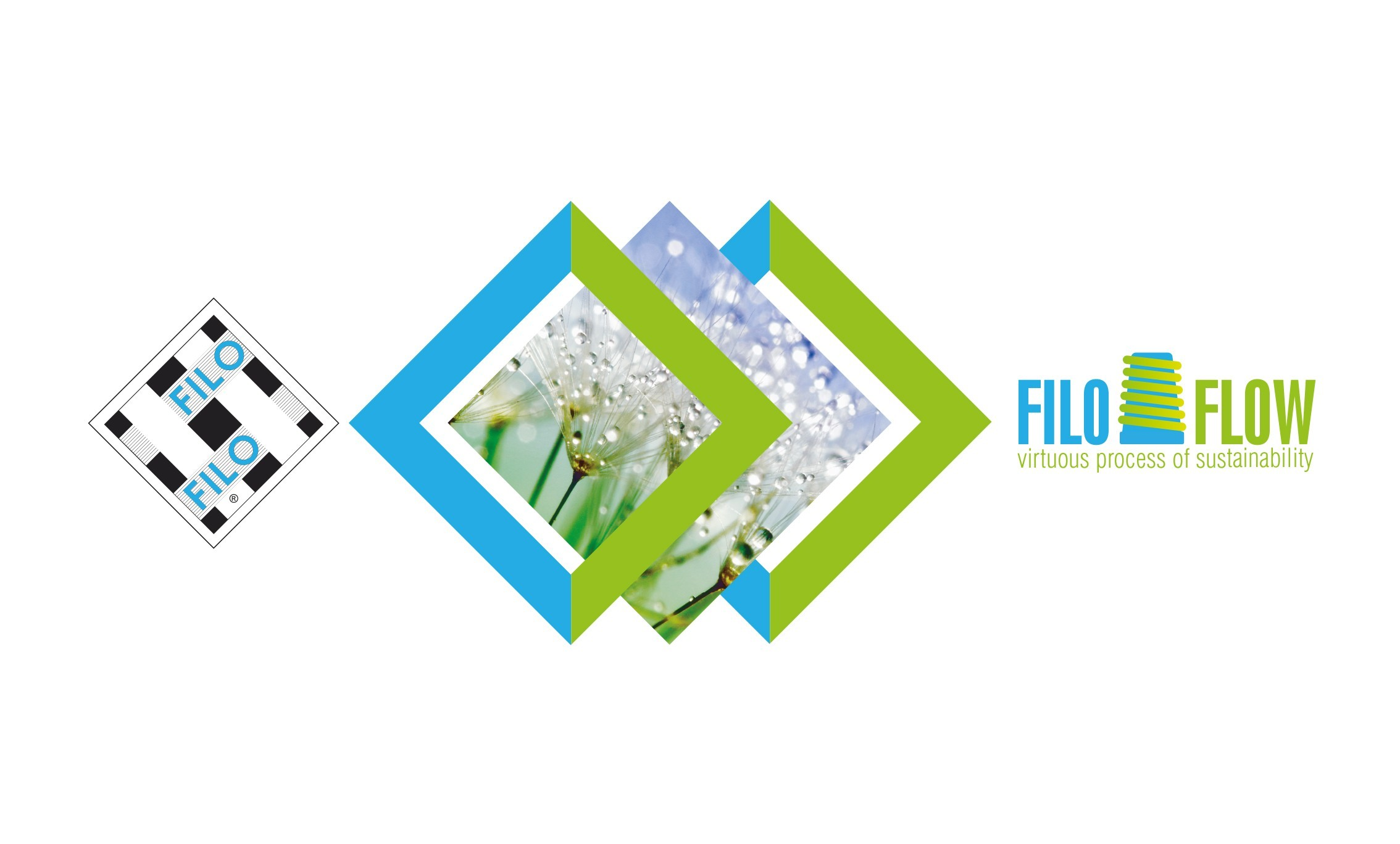 FiloFlow: How To Join The Filo Sustainability Project